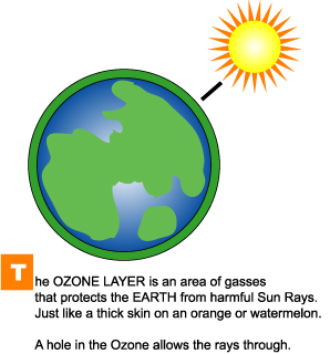 about thew ozone
