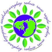 EARTHDAY EVERYDAY